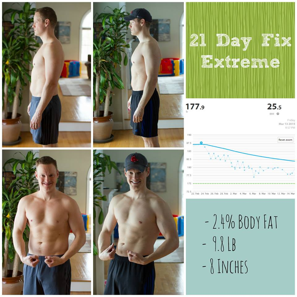 21 Day Fix Extreme Results for a Man